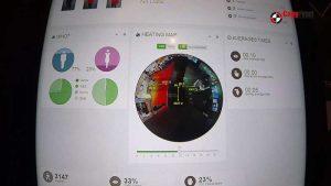 Analíticas y métricas de cartelería digital. CopyPrint